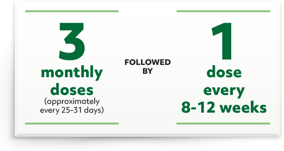 3 monthly doses (approximately every 25-31 days) followed by 1 dose every 8-12 weeks